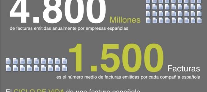 Las facturas de España, su ciclo de vida y como optimizar su gestión