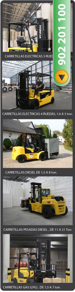 gama_carretillas_vert_Hyundai